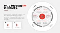 【总结报告】红色商务风年终总结报告PPT模版示例7