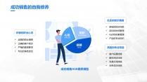 【职业培训17】成功销售技巧&客户经理专业管理课程示例5