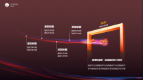 【动画】炫彩流火奔跑跨年总结模板示例4