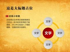 全手工,可修改中国风牛皮纸年终报告模板—(标屏版)示例4