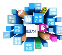 4:3 炫动立体柱形图,会议报告模版,企业组织介绍