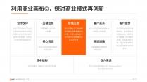 【精致视觉16】橙色大气激情醒目年终总结工作汇报示例6
