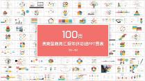 100页清爽型商务汇报年终总结PPT图表4