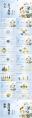 【天气真好】春季小清新商务汇报模板示例3