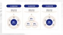 【经典商务】潮流蓝桔商务科技实用主义PPT模板8示例7