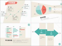 【数据分析系列】简约3色数据分析报告模板(行业通用示例4
