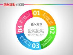 四色环形关系图