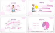 【专业级】母婴 幼儿教育 项目 商业计划书示例5
