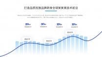 【商务】白蓝扁平化超实用主义通用模板12示例6