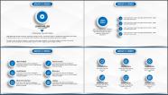 【经典·精致】蓝色经典商业/商务工作通用PPT模板示例3