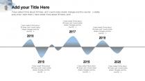 【蓝白自然】通用商务年终数据报告模板2示例5