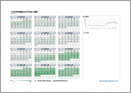 【一页式全年日历热力视图报表excel模板ppt模板】图片