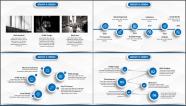 【经典·精致】蓝色经典商业/商务工作通用PPT模板示例4