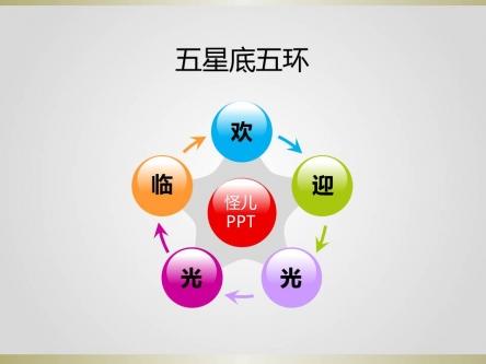 【循环圆环ppt模板】-pptstore