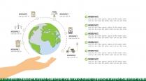 25套清新绿色环保行业工作汇报PPT图表示例3