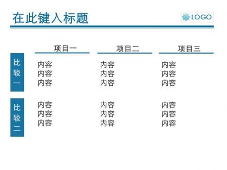 报告商务通用设计感PPT模板下载 设计 定制 PPTSTORE