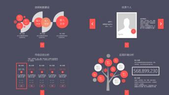 【红蓝史诗篇】典藏红色中国红年终总结动态演示示例6
