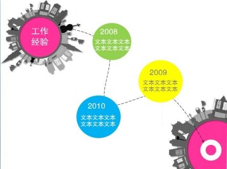 2013就业协议书模板