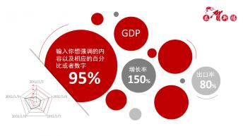 2014红色喜庆高端年终商务总结汇报大会演示
