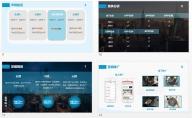 【商业老灯】 蓝色极简 互联网 APP IT计划书示例5