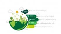 25套清新绿色环保行业工作汇报PPT图表示例6