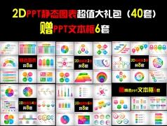 2DPPT静态图表超值大合集(40套)