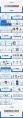 【框架完整】蓝色通用工作总结模版02(附教程)示例3