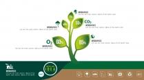 25套清新绿色环保行业工作汇报PPT图表示例4