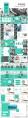 【三配色方案·黄青蓝】Elegant实用商务模板4示例3