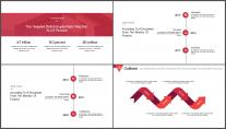 【商務中國】簡約企業宣傳公司介紹工作PPT(三)示例5