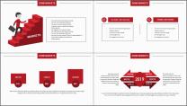 【商务大杀器】红黑简约公司企业年终工作通用PPT示例6