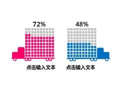 货车百分比方格图PPT图表(双色应用)