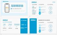 【商业老灯】 蓝色极简 互联网 APP IT计划书示例3