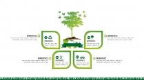 25套清新绿色环保行业工作汇报PPT图表示例5