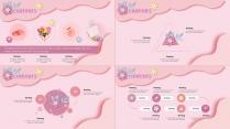 【小清新系列14】粉色花卉ppt模板示例7