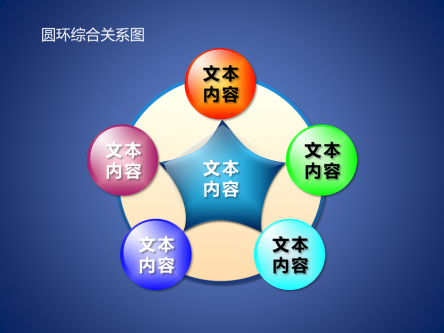 ppt素材 ppt图表 圆环综合关系图  积分:30分 积分获取请充值免费得