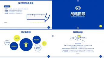 【蓝色商务通用模板】商务典藏动画版PPT看视频有惊示例3
