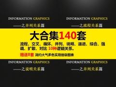 简约大气商务报告信息化图表大合集(黄色系列)