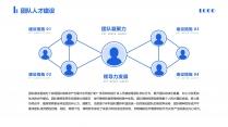 【扁平化】简约实用竞聘答辩简历&晋升述职工作规划示例6