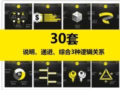 简约大气商务报告信息化图表(30套)--第四部