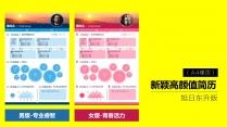 应聘简历-旭日东升高颜值实用简约新颖太阳-男生版&