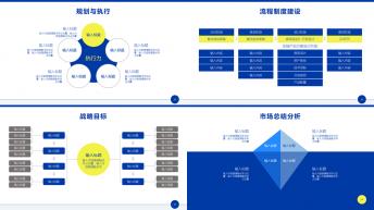 【蓝色商务通用模板】商务典藏动画版PPT看视频有惊示例5