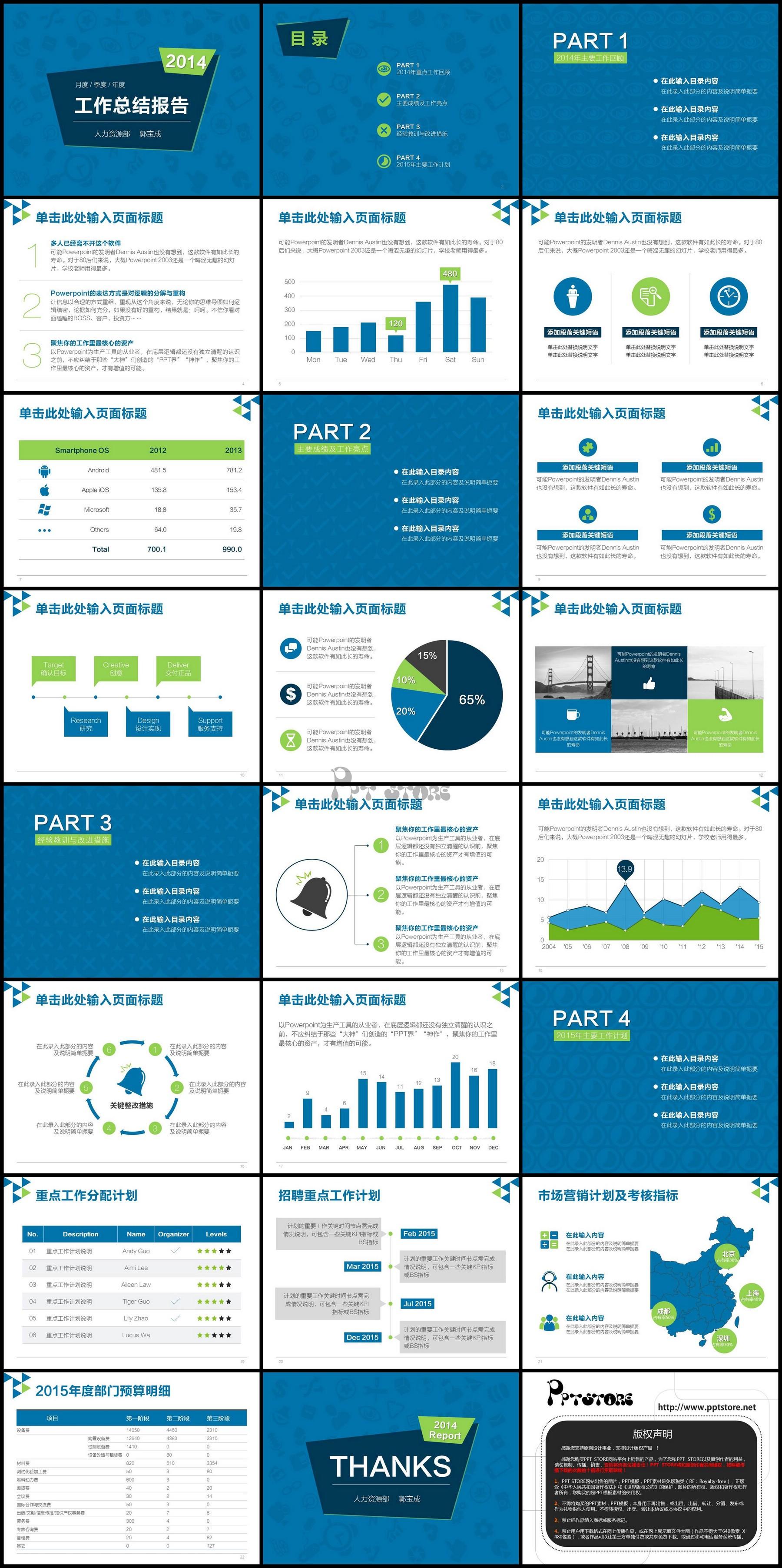 【模板简介】: 潮流大气、扁平化、欧美风、工作计划总结报告PPT模版,采用沉稳蓝色搭配清新绿色,独特背景设计,辅以流行三角形做装饰,别具一格,绝不雷同,助你月度、季度、年度好总结!更有多种图文版式,方便套用修改,适合各类工作总结,工作计划,项目汇报等高端演示场合(稍加修改也适合广告提案、产品推广、商务展示等)。 4个章节目录页都单独设计(修改请到母板视图下操作),密集恐惧症者慎入!所有元素全部可修改。 【售后服务】:定制PPT或者模板使用过程中有任何问题请QQ:398864611或者艾特新浪微博:@And
