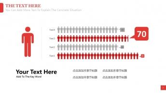 大气可视化红灰双色总结汇报商务PPT模版2示例7