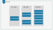[完整框架]简洁实用毕业课题论文答辩通用PPT模板示例7
