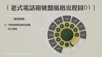 """使用本模板建议安装中文字体""""经典粗仿黑""""及英文"""