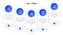 【商务】蓝色极简年终总结及工作规划17示例4