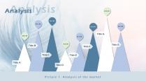 【高颜值蓝羽】 简约欧美风商务项目汇报书PPT模板示例6