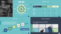 【商业计划书】融资创业金融资本运作通用模板示例5