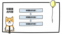 【会讲故事的模板】酷伯Cooper卡通动漫元素示例3